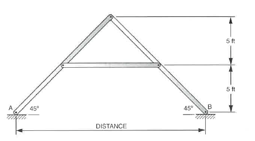 Solved: Determine the distance between the supports of the