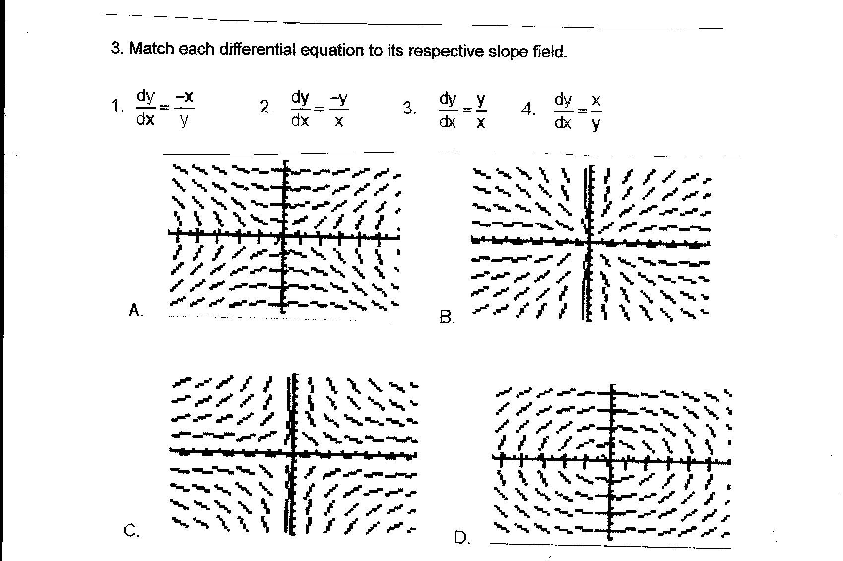 Solved Match Each Differential Equation To Its Respective