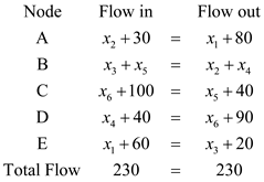 Solved: a. Find the general flow pattern of the network
