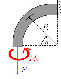 Solved: A square slender bar in the form of a quarter ring