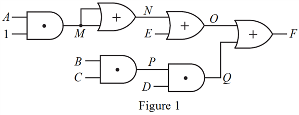Solved: For each of the following circuits, find the