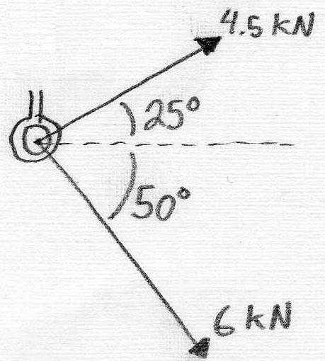 Vector Mechanics For Engineers : Statics And Dynamics 7th