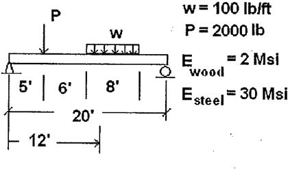 Solved: W = 100 Lb/ft P = 2000lb E Wood = 2 Msl E Steel