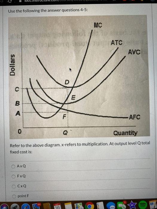 Refer To The Diagram. At Output Level Q : refer, diagram., output, level, Solved:, Following, Answer, Questions, ATC..., Chegg.com