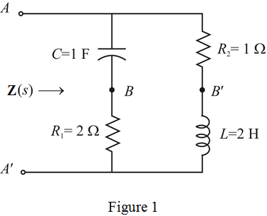 Solved: Find the input impedance Z(s) of the network in