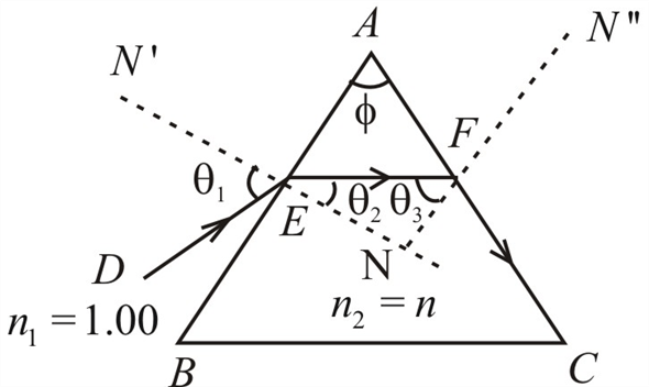 Solved: A triangular glass prism with apex angle Φ has an