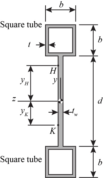 Solved: The beam cross section shown in Figure P15.13a
