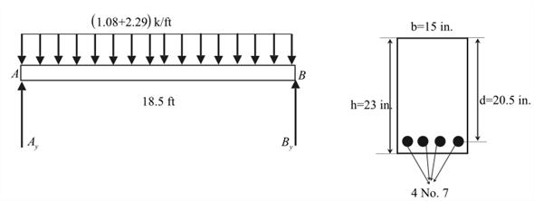 Solved: For the beam in Problem 6.1:(a) Calculate the