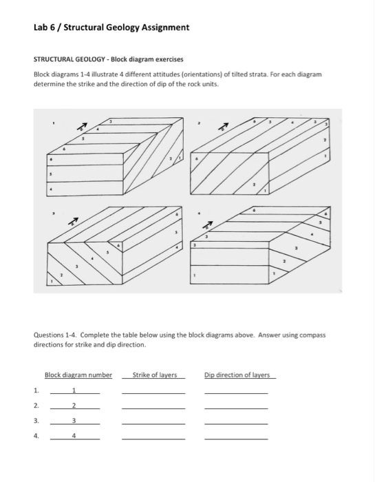 Solved: Lab 6 / Structural Geology Assignment STRUCTURAL G