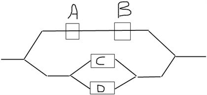 Solved: A System Consists Of Four Components Connected As