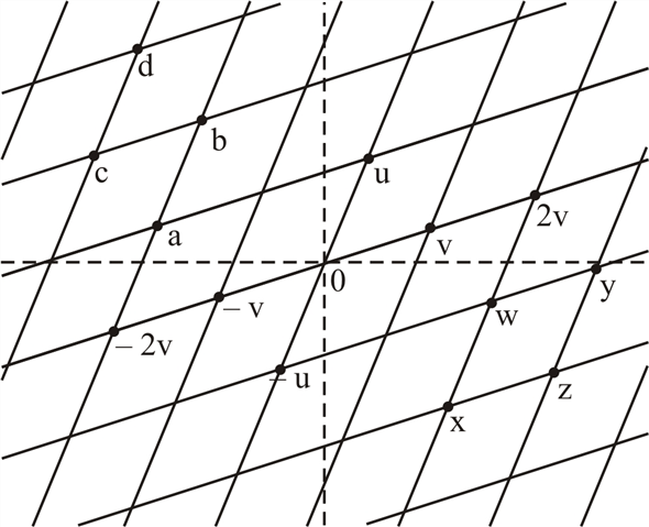Solved: Use the accompanying figure to write each vector