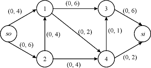 Solved: For the networks in Figure 23, find the maximum