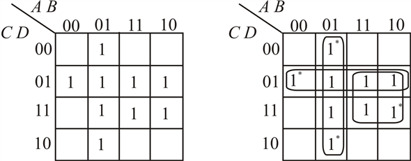 Solved: For each of the following functions, find all of