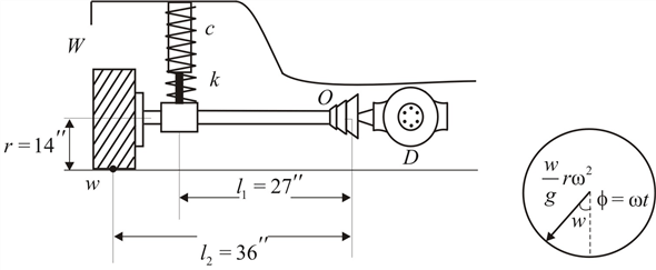 """Solved: The elements of the """"swing-axle"""" type of"""