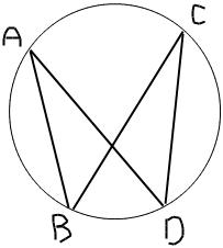 Let ABCD Be A Nonconvex Cyclic Quadrilateral. That