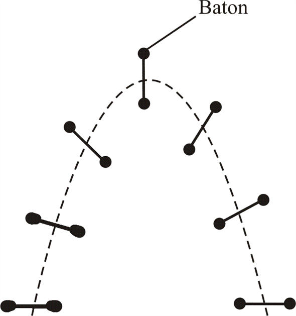 Solved: The force of gravity acts on the baton in Fig. 10