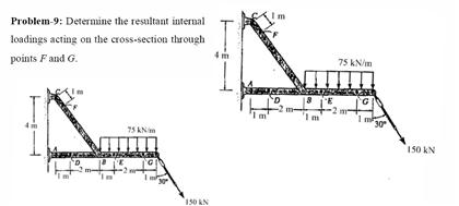 Solved: Determine The Resultant Internal Loadings Acting O