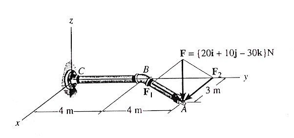 The Force F Acts At The End A Of The Pipe Assembly