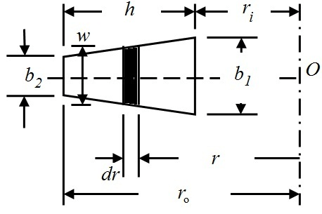 Solved: The trapezoidal cross section of a curved beam is