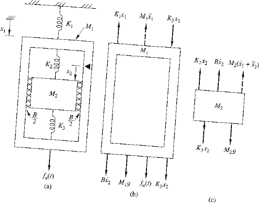 Solved: Draw a block diagram for the system described by