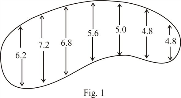 Solved: The widths (in meters) of a kidney-shaped swimming