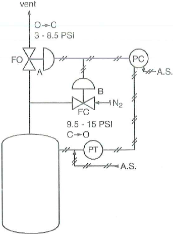Solved: True or False Switching a controller from