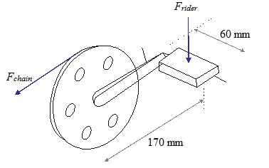 Solved: For the bicycle pedal arm assembly in Figure with