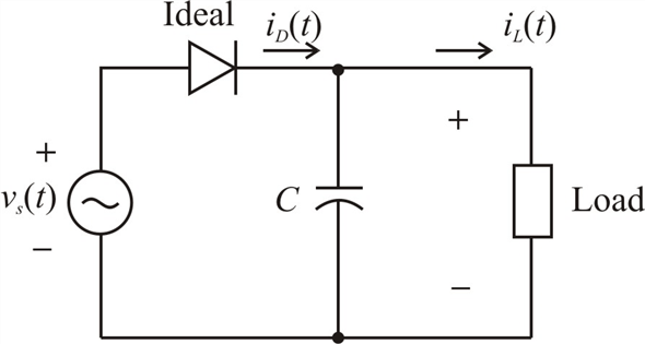 Solved: Draw the circuit diagram of a half-wave rectifier