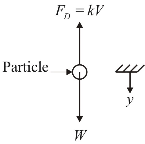 Solved: Very small particles moving in fluids are known to