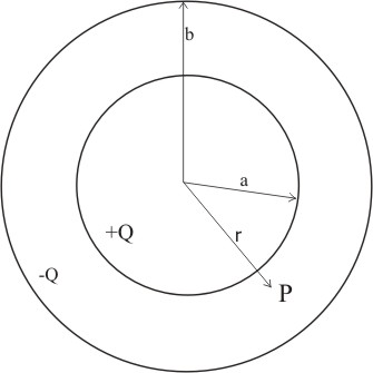 Solved: A spherical capacitor consists of a spherical