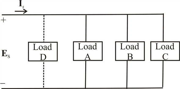 Solved: The power factor of the system before load D is