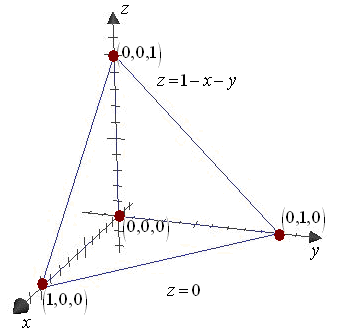 Solved: Evaluate the triple integral., where T is the