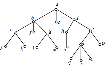 Solved: Answer the same questions as listed in Exercise 3