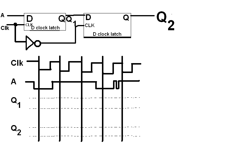 Solved: Complete The Timing Diagram For The Circuit Shown
