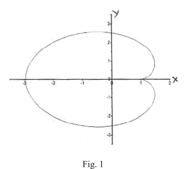 Solved: Graph the curvex = 2cos θ
