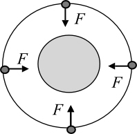 Solved: Figure B shows a satellite in circular orbit.a. At