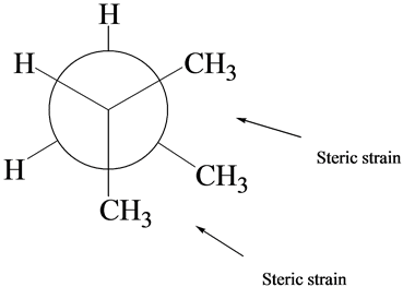 Solved: Label the sites of torsional and steric strain in