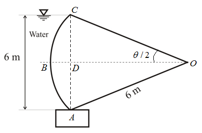 Solved: Gate ABC is a circular arc, sometimes called a