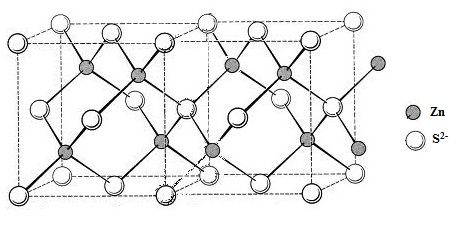 Solved: Show that the zinc blende structure can be