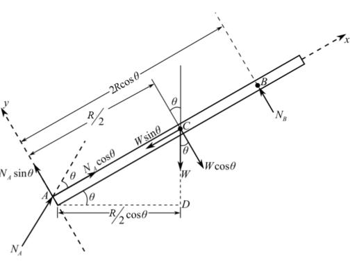 Solved: A uniform rod AB of length 2R rests inside a