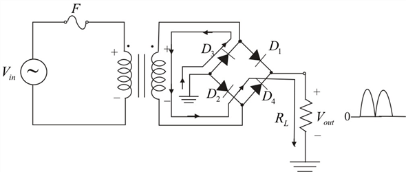 Solved: If one of the diodes in a bridge rectifier opens