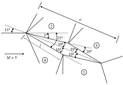 Solved: Consider a diamond-wedge airfoil such as shown in