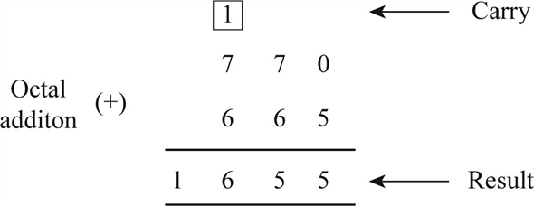 Solved: Perform the following octal additions.a. 770