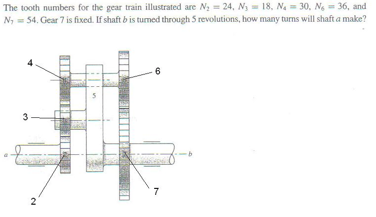 The Tooth Numbers For The Gear Train Illustrated A