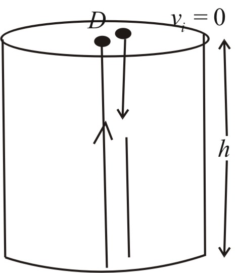 Solved: A man drops a rock into a well. (a) The man hears