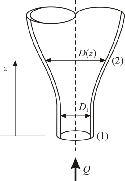 Solved: Water flows upward through a variable area pipe