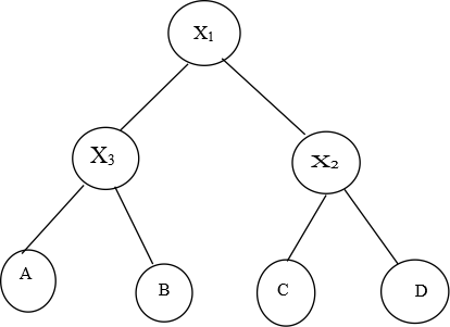 Solved: For a perfectly balanced k-d tree, derive the