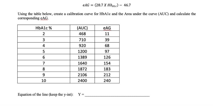 Solved: I Found EAG Values But They Wanna Equation Line Y