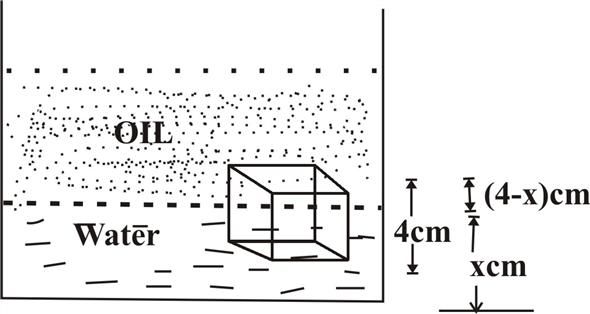 Solved: Oil having a density of 930 kg/m3 floats on water