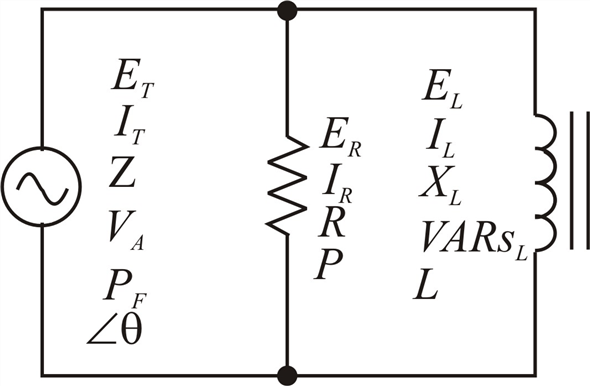 Solved: The RL parallel circuit shown in Figure 19–1 has